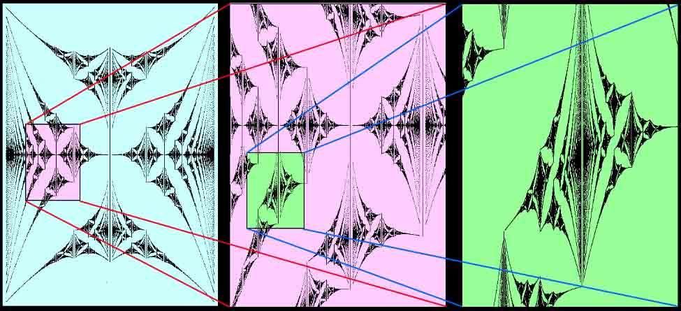 磁場中の電子系のエネルギー準位:フラクタル
